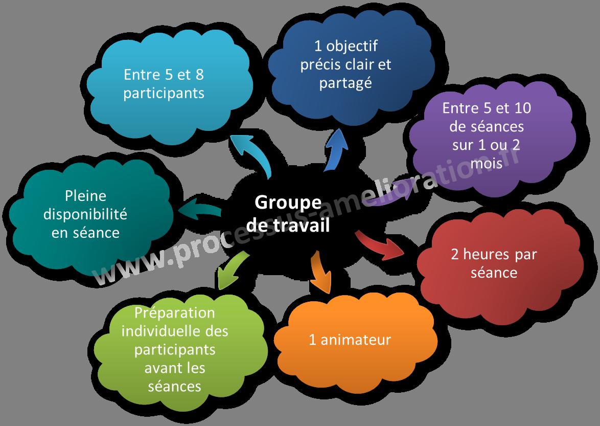 groupe_de_travail