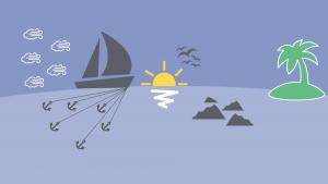 Mener un atelier Speed Boat