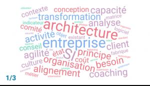 L'Architecture d'Entreprise est-elle toujours pertinente face à l'Agilité ? Volet 1 : le constat