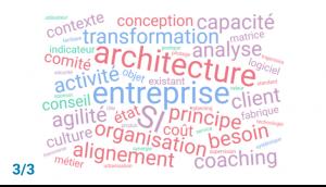 L'Architecture d'Entreprise est-elle toujours pertinente face à l'Agilité ? Volet 3 : la boite à outils de l'architecte d'entreprise